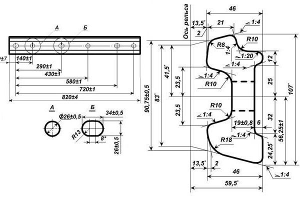 чертеж стыковой накладки 1Р-50